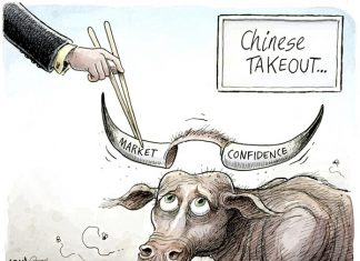 Wpływ Chin na globalne rynki finansowe
