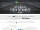 Światowe rynki finansowe w liczbach