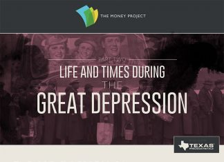 Życie w czasach Wielkiej Depresji