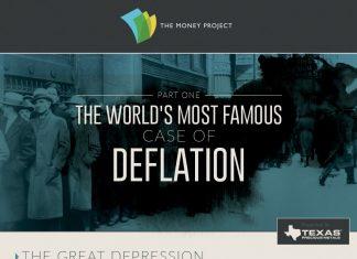 Najbardziej znany przypadek deflacji