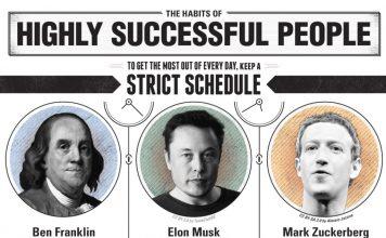 ludzie sukcesu