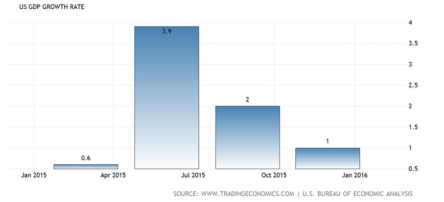 PKB w USA 2015