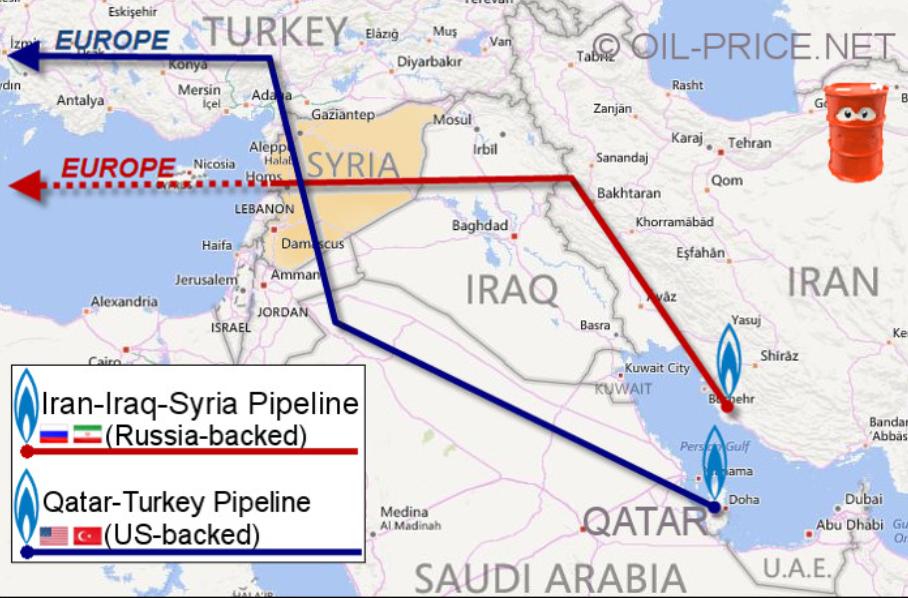 Sytuacja polityczna na bliskim wschodzie w kontekście gazu ziemnego