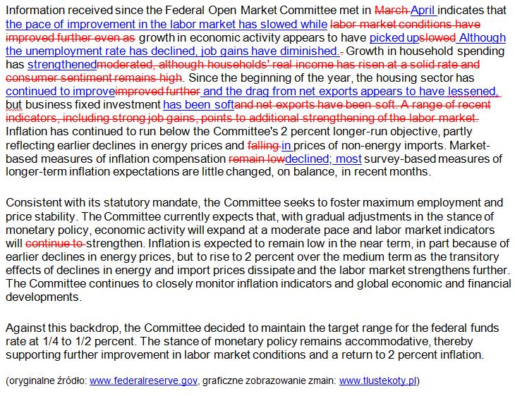 Porównanie majowych i czerwcowych oświadczeń FOMC