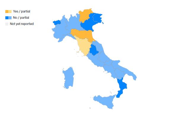 wyniki glosowania we włoskim referendum